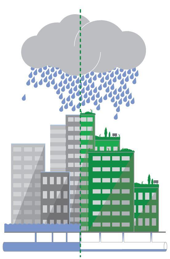 Stadt, links unbegrünt, rechts begrünt, darüber Regenwolke